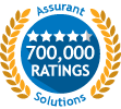 assurant solutions ratings graphic